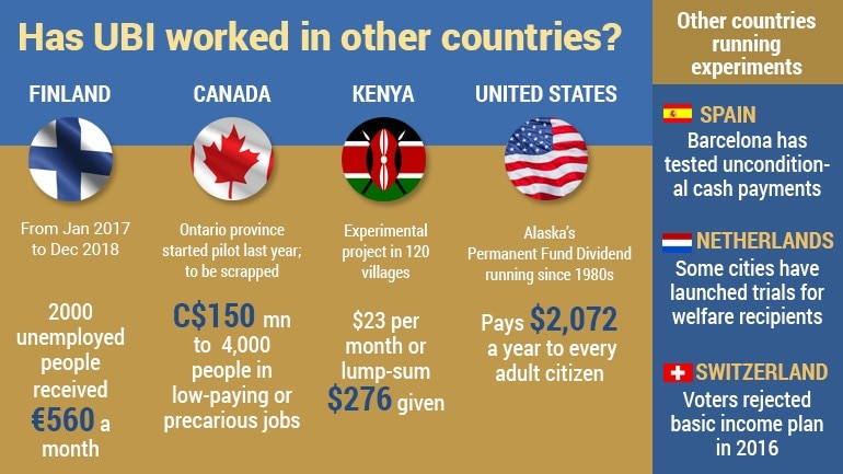 what countries have universal basic income