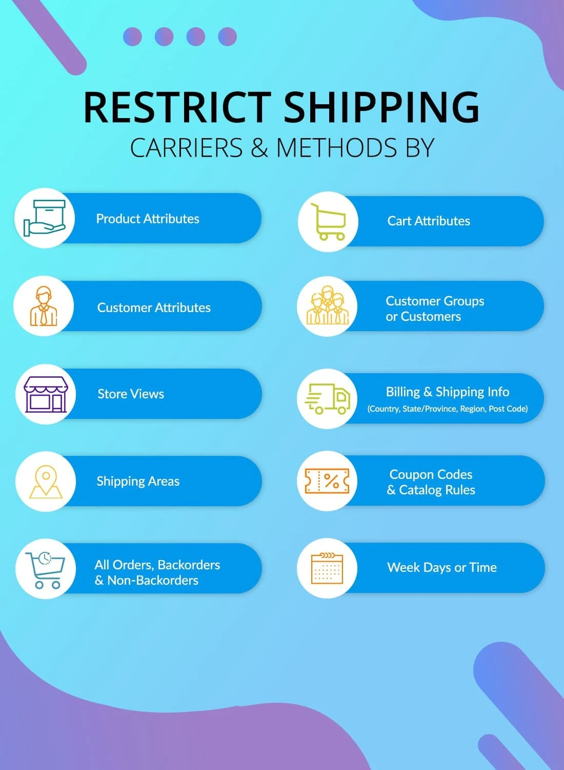 Magento 2 Shipping Restrictions